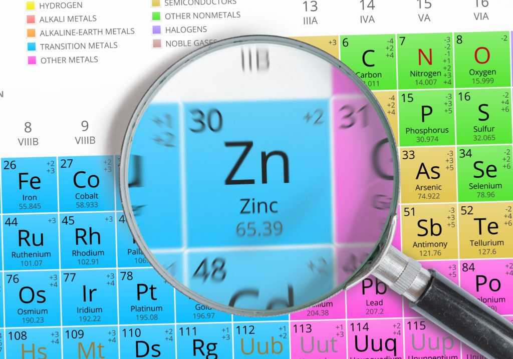 Zinc - Element of Mendeleev Periodic table magnified with magnifying glass